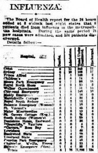 The Sydney Morning Herald (NSW : 1842 - 1954), Wednesday 7 May 1919, page 12